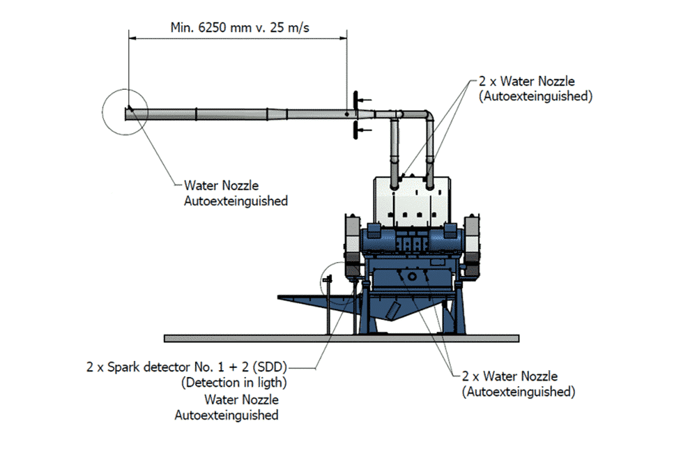 Spark MPR - Additional Equipment